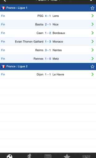 Résultats Foot en Direct 2
