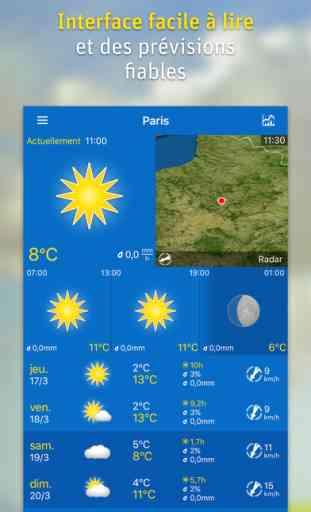 WeatherPro - L'App météo 1