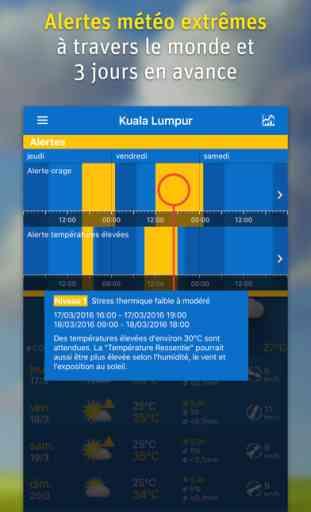 WeatherPro - L'App météo 4