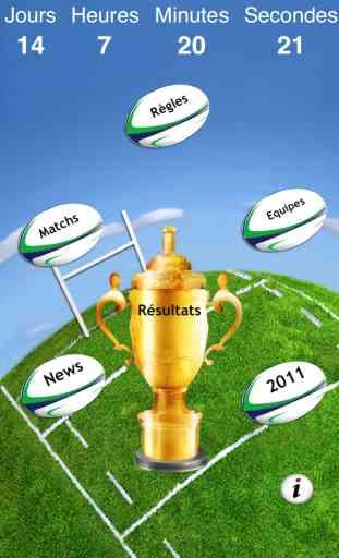 Rugby Coupe du Monde 2015 : Calendrier gratuit des matchs et résultats ! 1