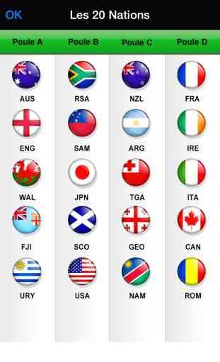 Rugby Coupe du Monde 2015 : Calendrier gratuit des matchs et résultats ! 2