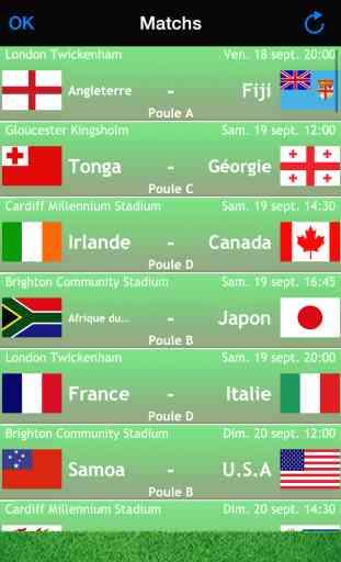 Rugby Coupe du Monde 2015 : Calendrier gratuit des matchs et résultats ! 3