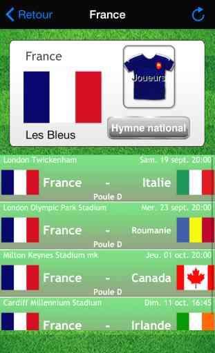 Rugby Coupe du Monde 2015 : Calendrier gratuit des matchs et résultats ! 4