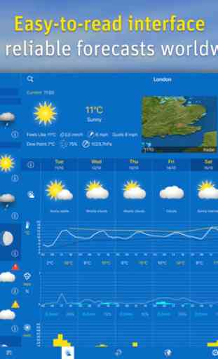 WeatherPro for iPad - L'App météo 1