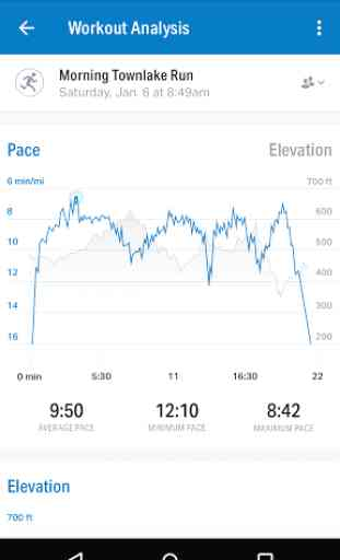 Map My Run GPS Jog film 4