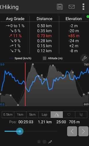 MeeRun Sports Tracker 4
