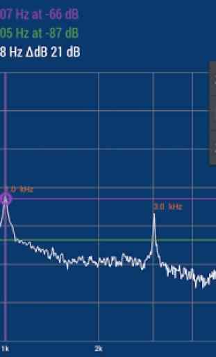 Advanced Spectrum Analyzer PRO 1