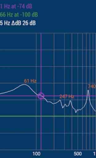 Advanced Spectrum Analyzer PRO 2