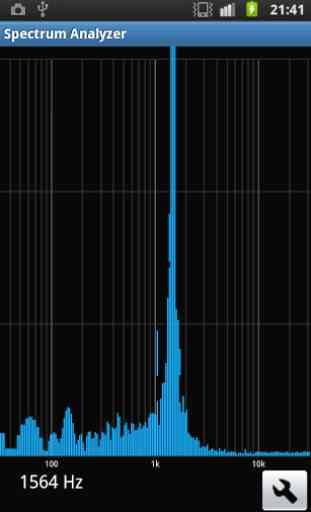 Analyseur de spectre 4