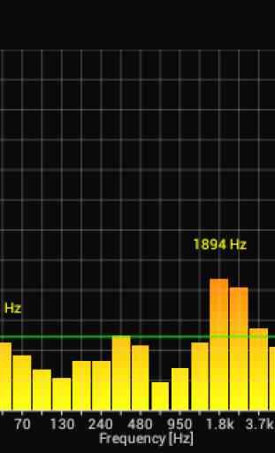 SPL Spectrum Analyzer 1