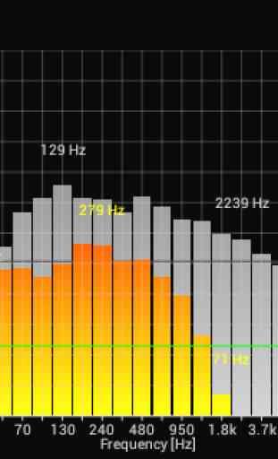 SPL Spectrum Analyzer 2