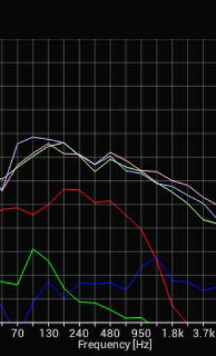 SPL Spectrum Analyzer 3