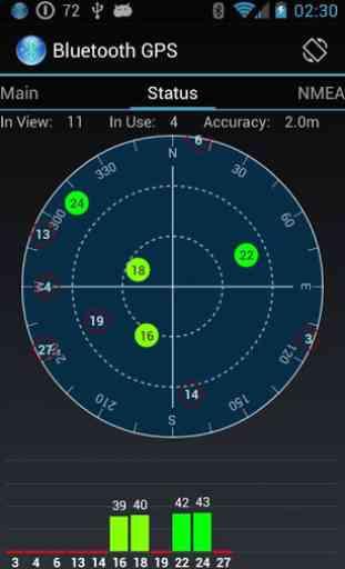 Bluetooth GPS 2