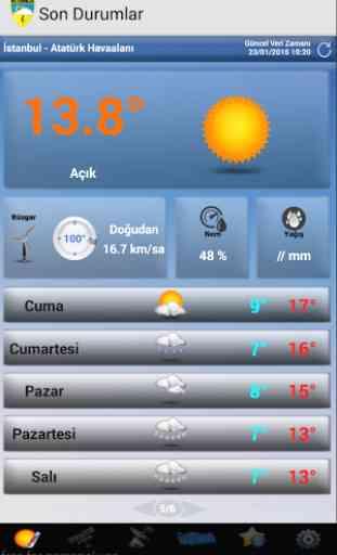 Meteoroloji Hava Durumu 1