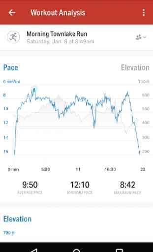 MapMyRide - vélo cyclisme GPS 4