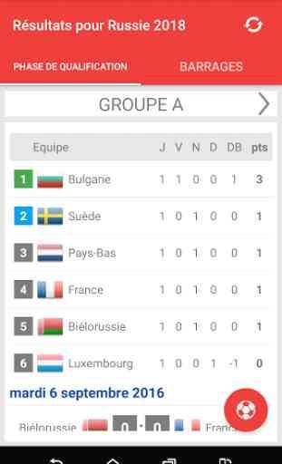 R sultats coupe du monde 2018 application android allbestapps - Coupe du monde resultats ...