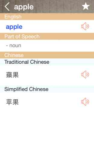 Chinese English Dictionary 2