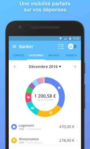 Bankin', mon Budget ma Finance 1