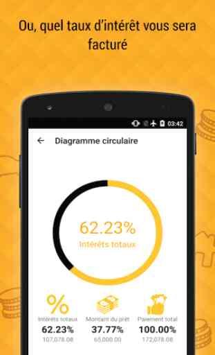 calculateur de prêt iq application android allbestapps