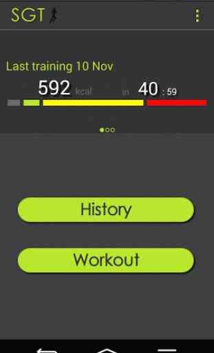 Heart Rate - Sport Gear + Wear 2