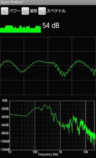 Real-time Audio Analyzer Free 2