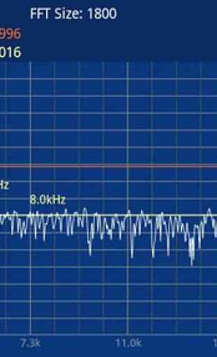 Speedy Spectrum Analyzer 1