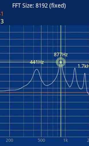 Speedy Spectrum Analyzer 2