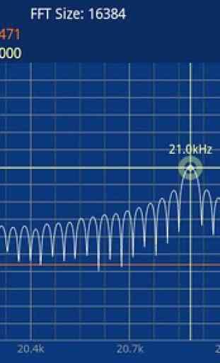 Speedy Spectrum Analyzer 3