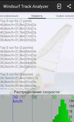 Windsurfing Track Analyzer 2
