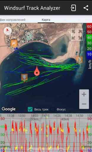 Windsurfing Track Analyzer 3