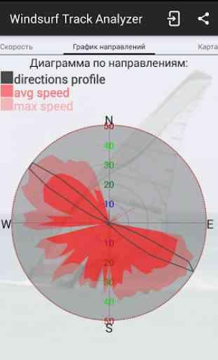Windsurfing Track Analyzer 4