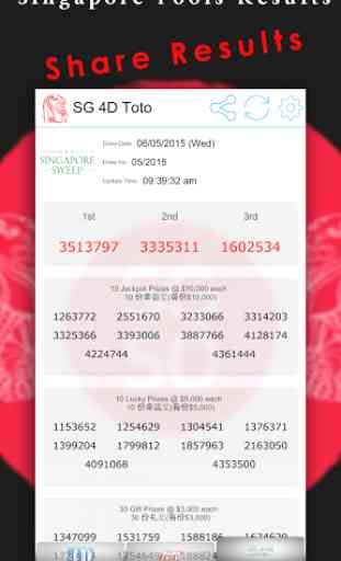 Singapore Pools Toto 4D Result 4