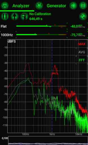 AudioAnalyzer 1