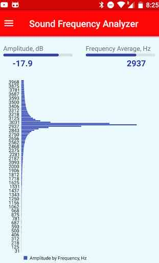Sound Frequency Analyzer 2