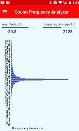 Sound Frequency Analyzer 3