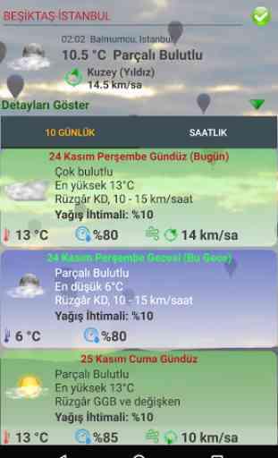 Türkiye Saatlik Hava Durumu 1