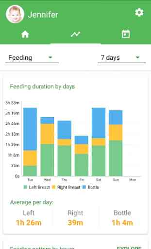 Baby tracker - feeding, sleep and diaper 2