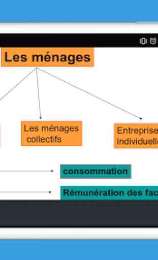 Macroéconomie - Sciences économiques (Cours) 2