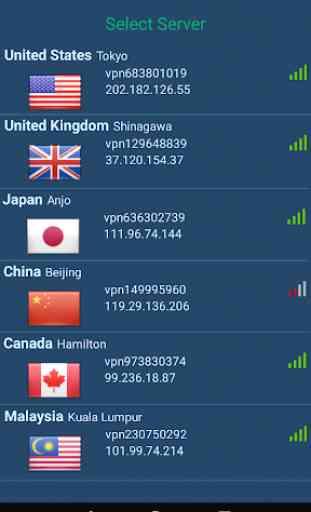 Super VPN 2019 Free - USA VPN Master 2