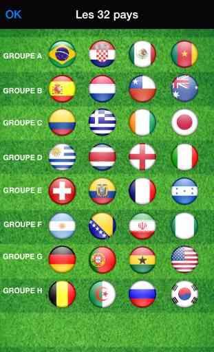 Coupe du Monde 2014 : Calendrier des matchs et résultats ! 2