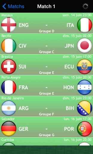 Coupe du Monde 2014 : Calendrier des matchs et résultats ! 4