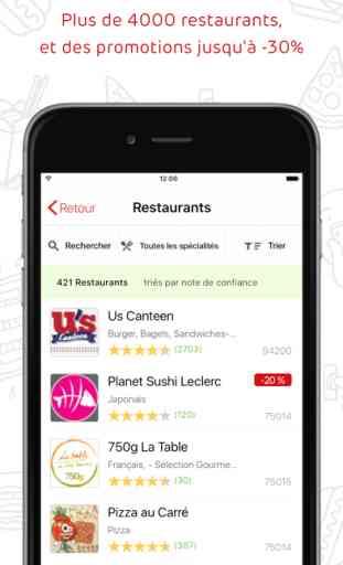 ALLO RESTO - Livraison restaurants 2