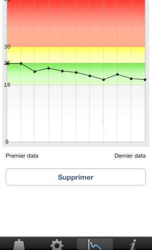BMI Calculator 3